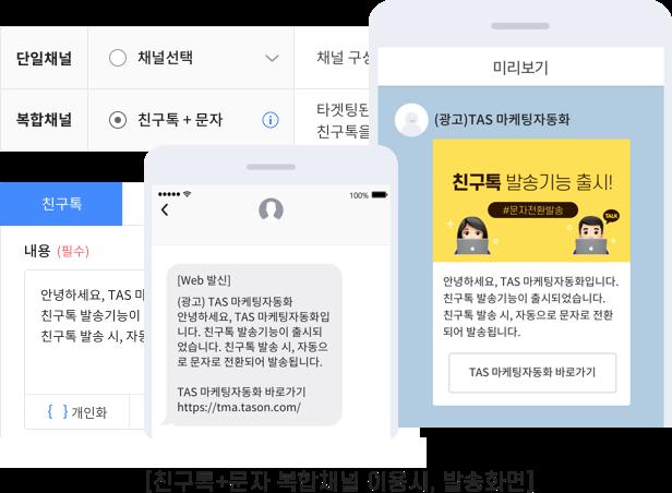 이메일, 문자, 푸시 기반의 캠페인은 물론 카카오 친구톡 캠페인으로 고객의 잍라을 방지합니다.